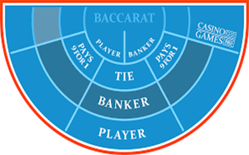 Baccarat-Table-Layout